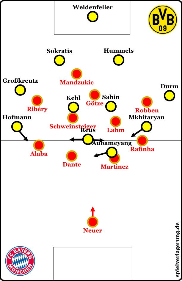 Dortmund in offense, Bayern in defense. Probably.