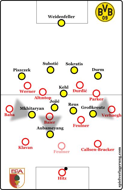 2014-08-29_Augsburg-Dortmund_FCA-Buildup