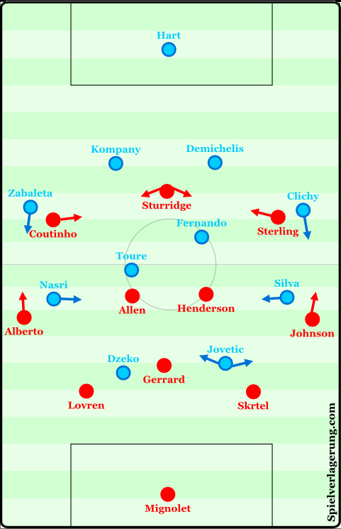 The basic formations at the start of the match.