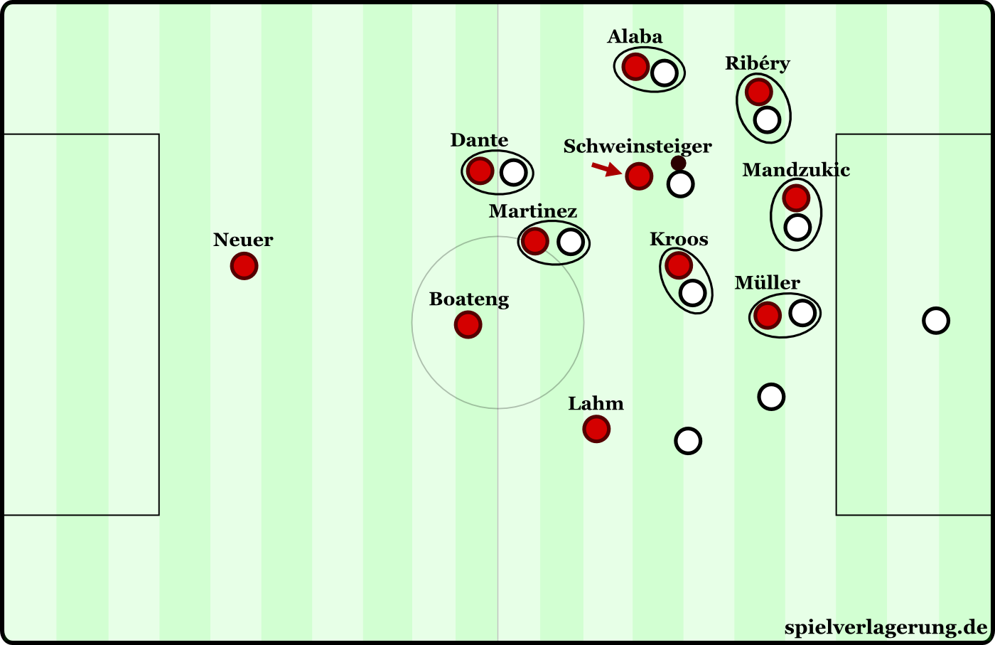 Heynckes' manoriented counterpress