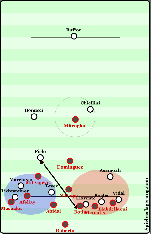 Juventus' offensive structure leading to the goal.