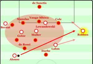 Robben as the free man vs. AS Roma.