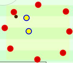 An 8 vs. 2 Rondo.