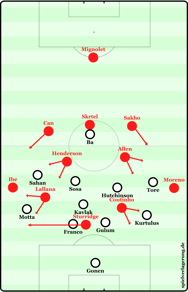 Liverpool wide attacks