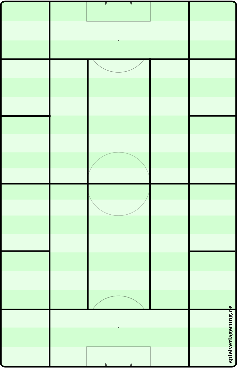 The framework for positioning.