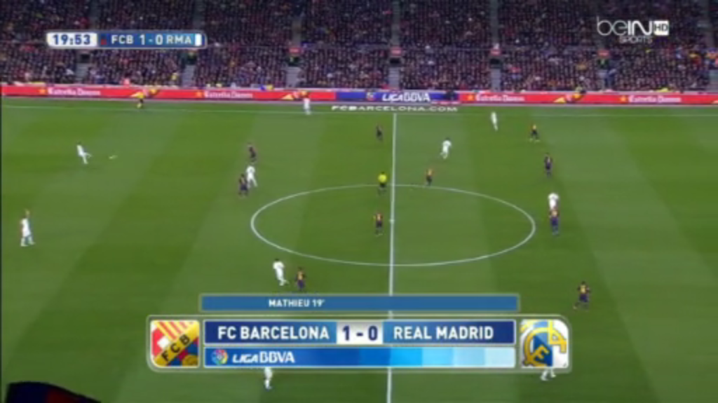 Barcelona Defending in a similar fashion to Real Madrid.