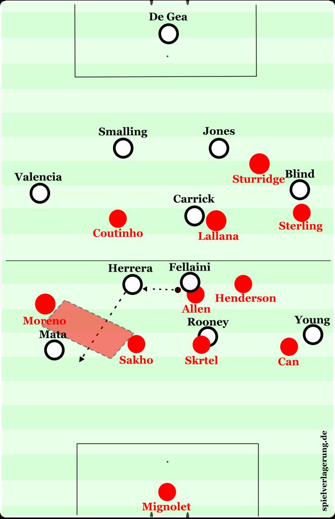 Liverpool-United 1st goal