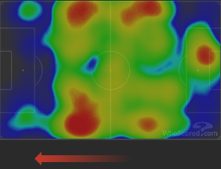 united heatmap
