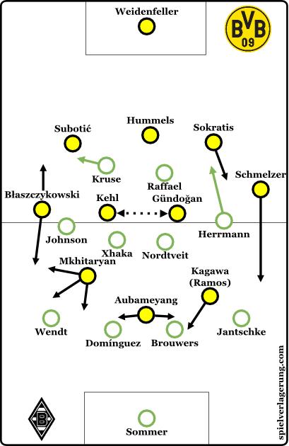 2015-04-11_Gladbach-Dortmund_Basic-Formation_HT2