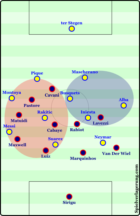 PSG's defensive strategy to overload the left flank and open the right flank.