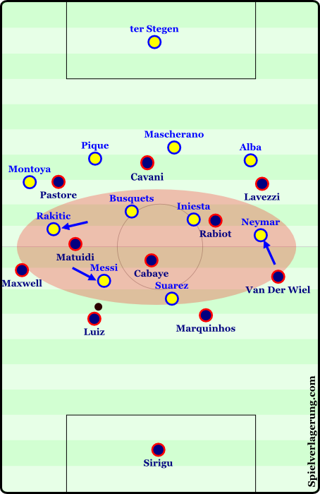 Barcelona adopt a 4-4-2 shape to balance Messi - similar to how Real Madrid balance Ronaldo. It could be better, but it works!