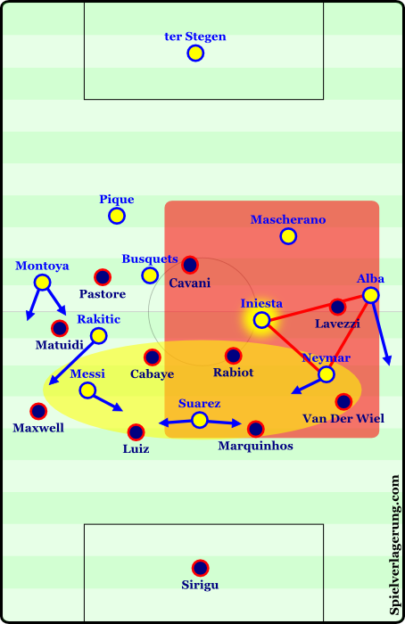 The red zone shows Iniesta's increased area of influence. The yellow zone and movements on the flank highlight Barcelona's current strategy to use the flanks and move their creative wingers inside as a main form of attack.