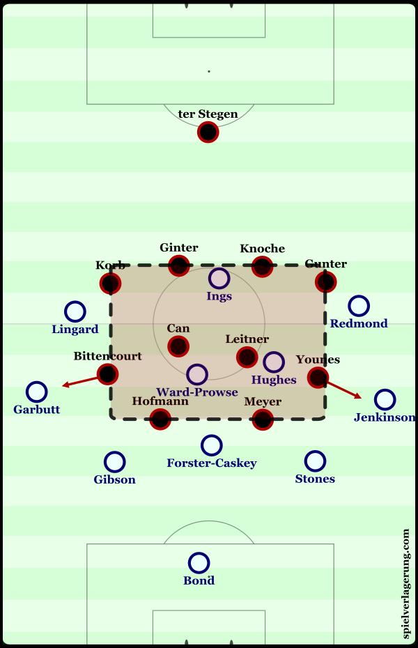 DFB defense