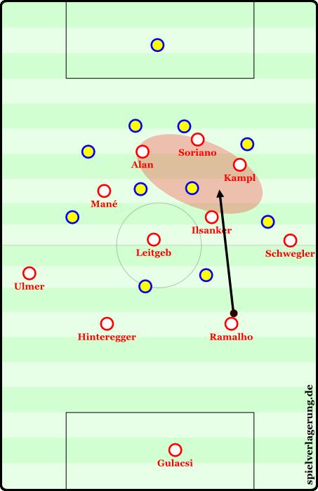 Red-Bull-Salzburg-Szene-Zweitballerwartung