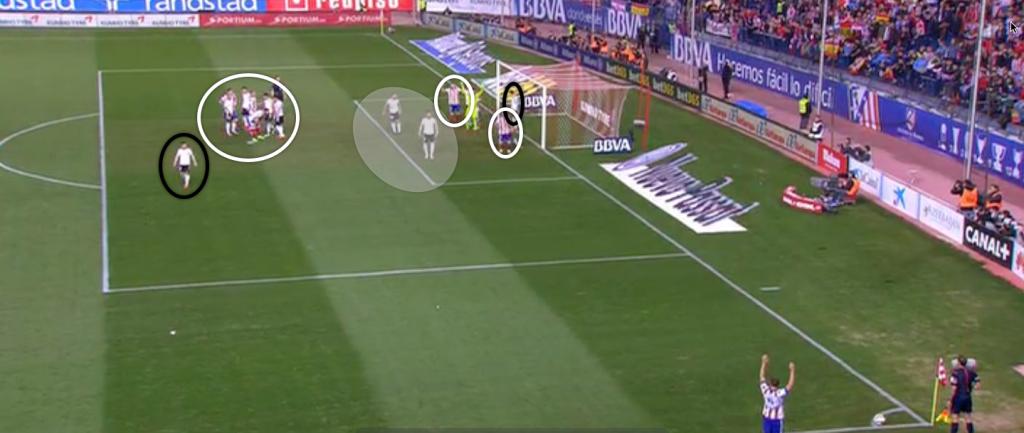 defensive corner organisation.
