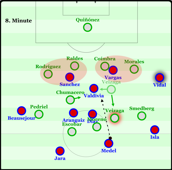An example of uncoordinated pressing from Bolivia in the 8th minute.
