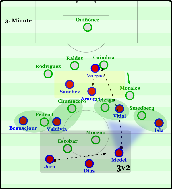The build-up to the first of 5 Chilean goals.