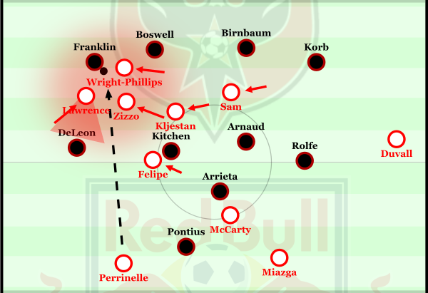 Where counterpressing can be used as an attacking mechanism.