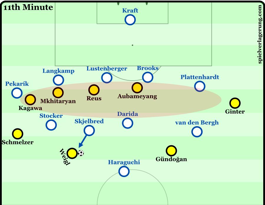 2015-08-30_Dortmund-Hertha_Scene-3