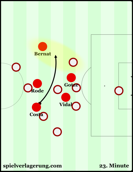 The build-up to the first goal of the three Bayern scored.
