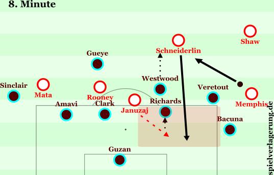 Villa-United1