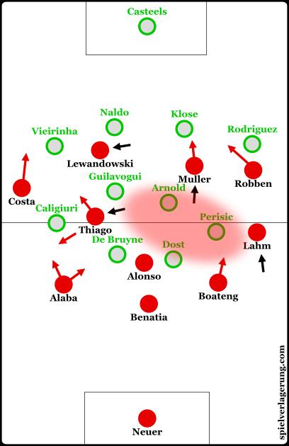 http://spielverlagerung.com/2015/08/03/super-cup-wolfsburg-bayern-11-54/