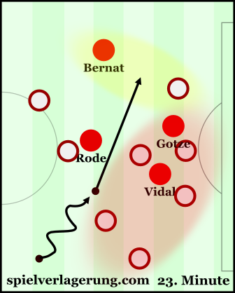 The diagonal movement of the ball bypassed the 5 highlighted defenders in the attack for the opener.