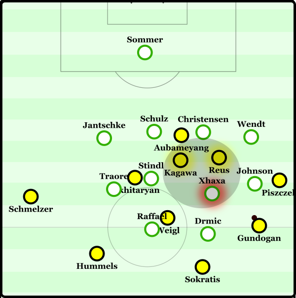 The lack of compactness within the midfield, as well as some situational lack of compactness horizontally also.