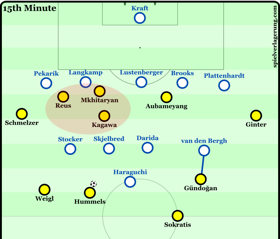 And again in the Hertha match as analysed by CE. Click on the diagram to be taken to his analysis!