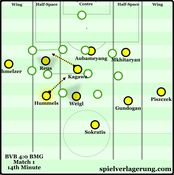 The build-up to the first goal against Gladbach