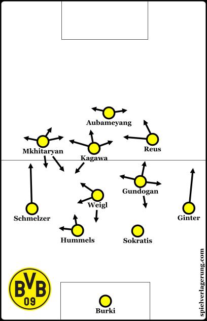 Tuchel's chosen system.