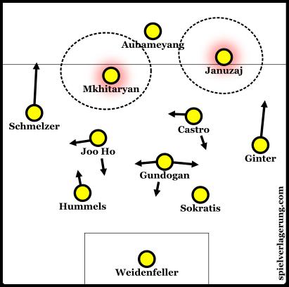 Dortmund's general building shape.