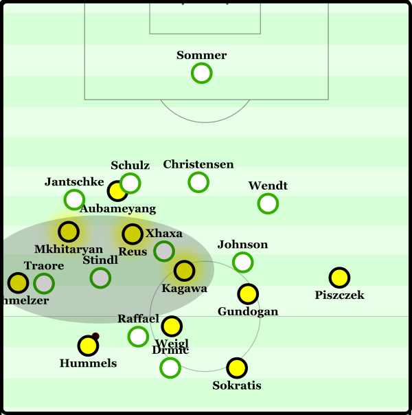 As he is doing here also. The '3' are each overloading the lanes between Gladbach's midfield.