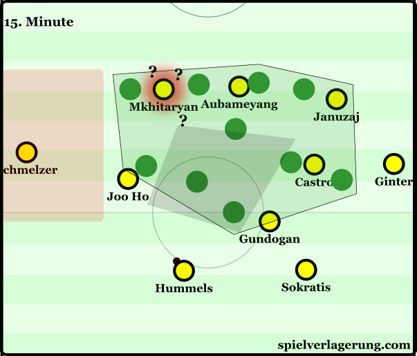 Similarly to the above graphic which focused on Castro, Mkhitaryan is disconnected from the rest of the team.