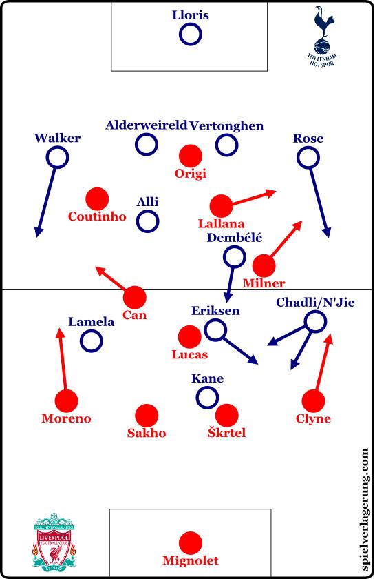 2015-10-17_Tottenham-Liverpool_Formations
