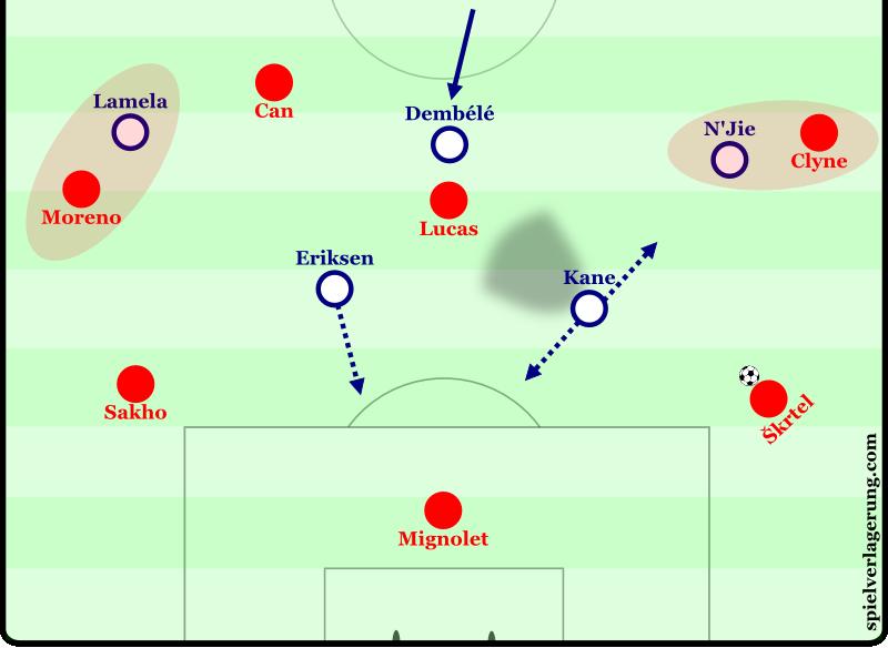 2015-10-17_Tottenham-Liverpool_LFC-Build-up