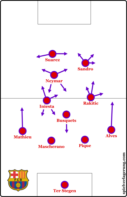 Barca's diamond With the half-time restructure