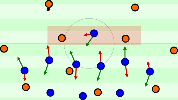 3-6-1-basic staggering in midfield pressing.