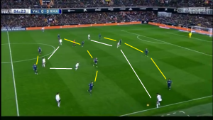 Valencia's wide 4-3-3 against Madrid's asymmetric 4-4-2