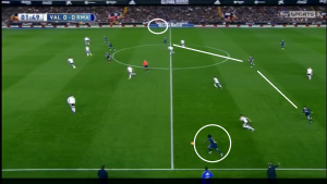 Madrid's 2-5-3/2-3-5 structure with the ball