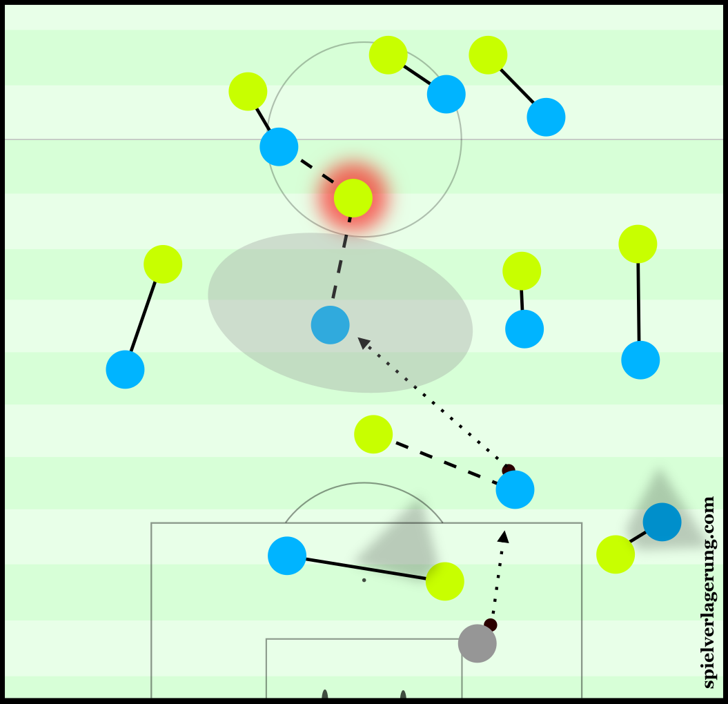Inter Milan's poorly co-ordinated man-marking (and Napoli's strong use of Reina in build-up)