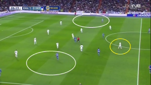 Lack of pressure in the center from the striker and the open spaces on the wings