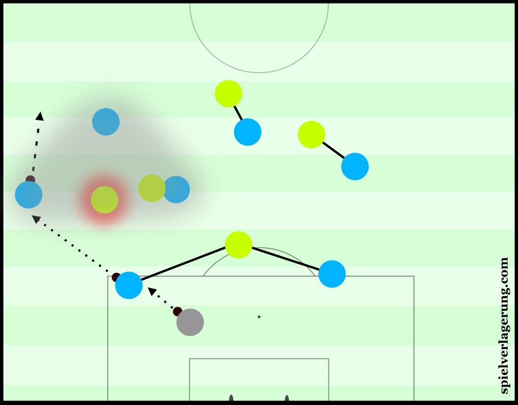 Another case of Inter's poor pressing.