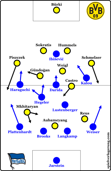 2016-02-06_Hertha-Dortmund_Formations