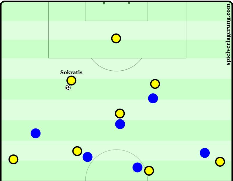 2016-02-06_Hertha-Dortmund_Hertha-Defence1