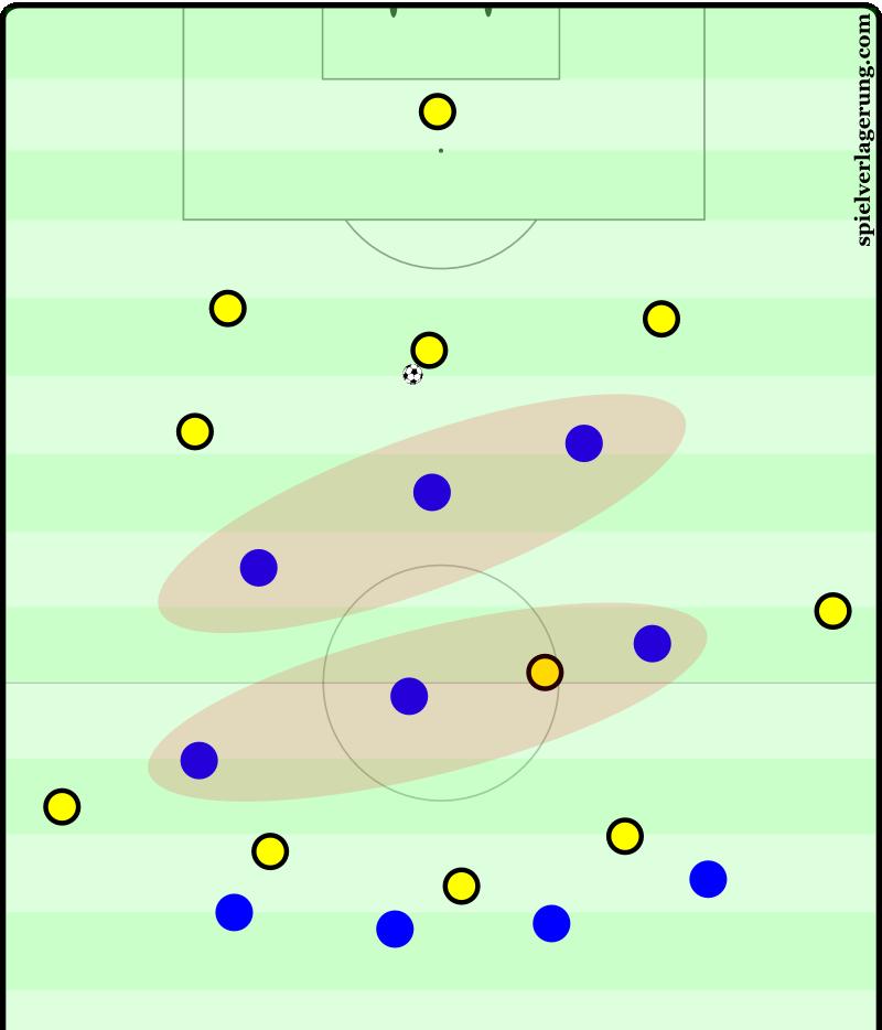 2016-02-06_Hertha-Dortmund_Hertha-Defence2