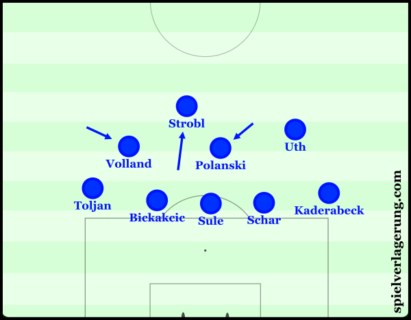 Hoffenheim's attempted press from a 5-4-0.