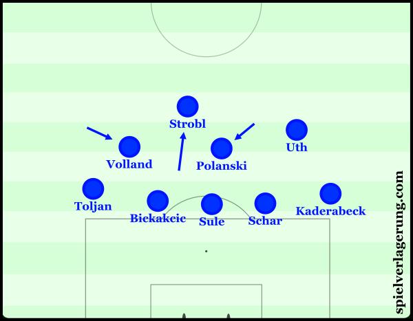 Hoffenheim's attempted press from a 5-4-0.
