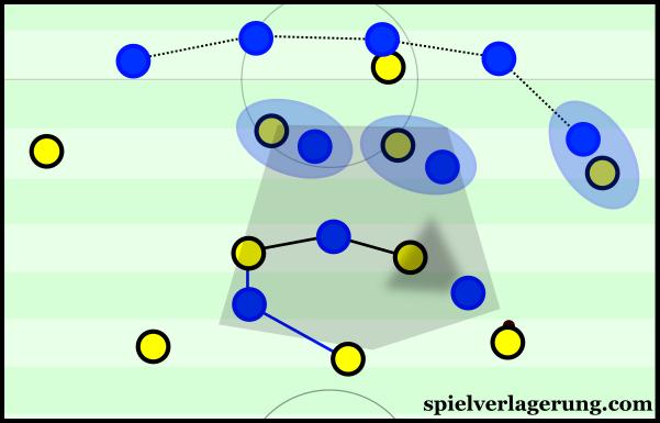 Hoffenheim's press