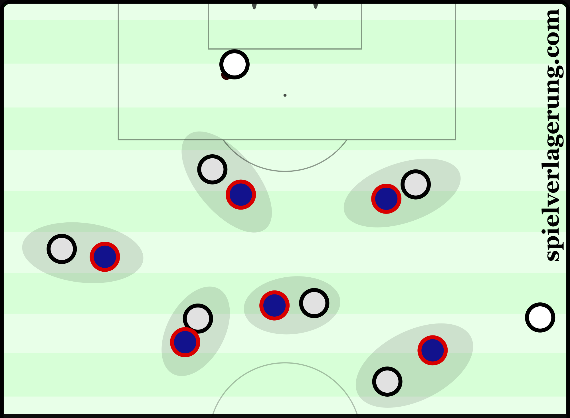 PSG's man-oriented defence.